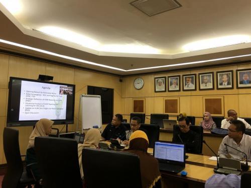 Istidamah Colloquium No 3